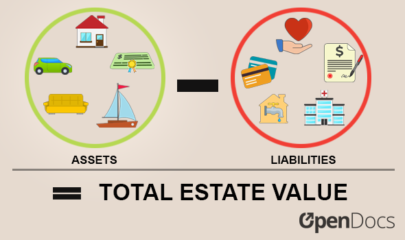 Subtracting liabilities from assets to calculate the total estate value for a Small Estate Affidavit.